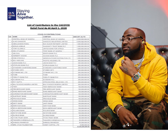 Covid 19 : Let's make sure the government puts these funds to good use' - Davido reacts to the N19 billion donation made to combat Coronavirus in Nigeria
