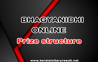 Bhagyanidhi online lottery