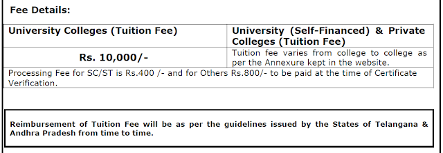 TSEcet 2015 Final 2nd Phase Web Counselling Web Options Allotment Order