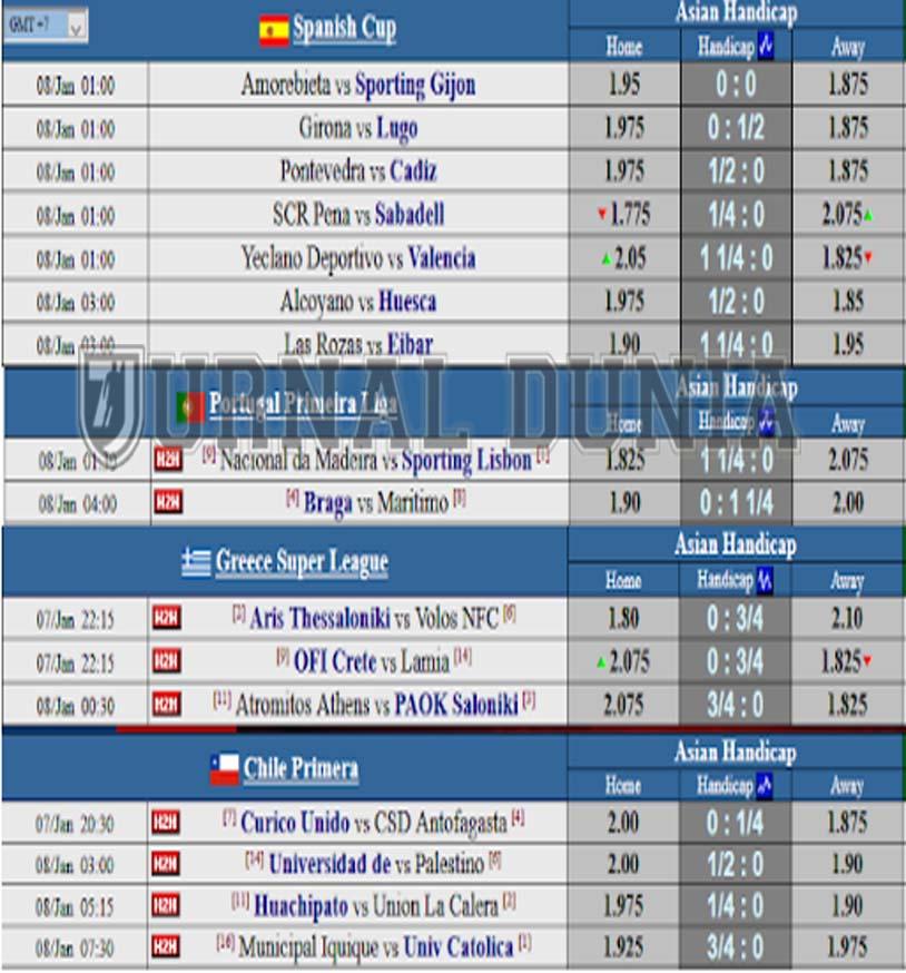 Jadwal Pertandingan Sepakbola Hari Ini