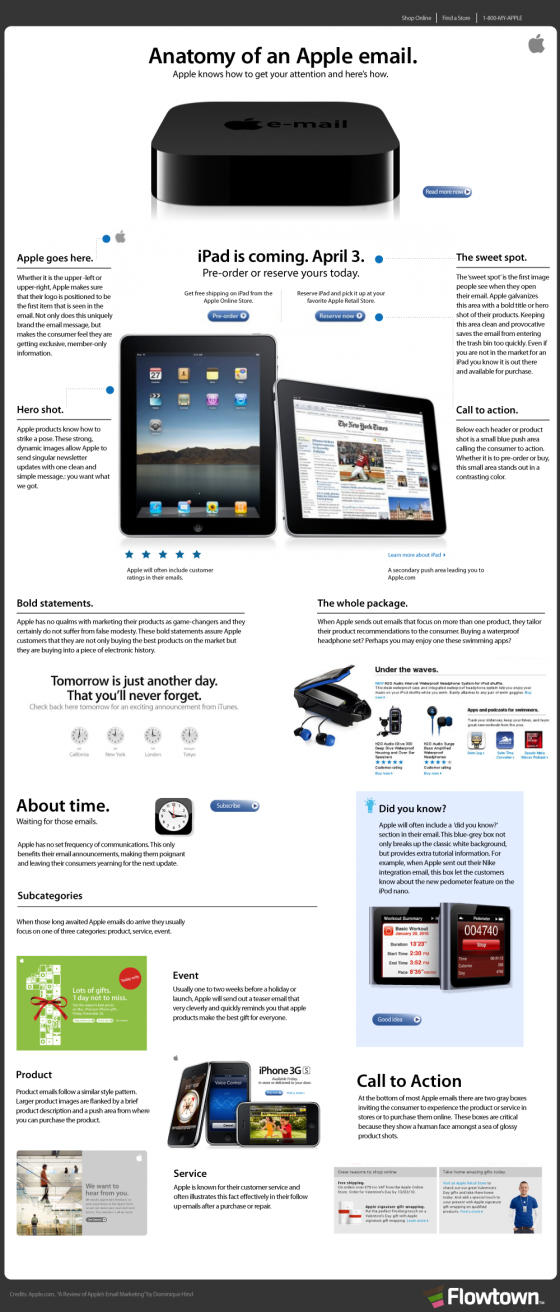 What Does an Apple Email Look Like? #Infographic
