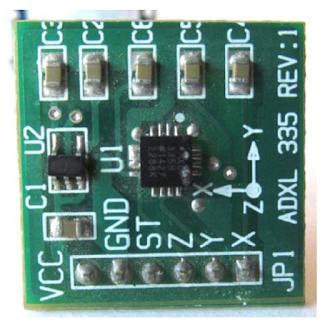 22 Jenis Jenis Sensor Penjelasan Contoh dan Cara Kerjanya
