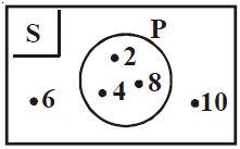 Pengertian dan cara membuat diagram venn serta contoh soal diagram contoh soal diagram venn ccuart Image collections