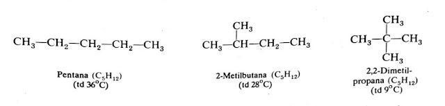 Isomer Struktur Mempunyai Sifat Fisika Berbeda