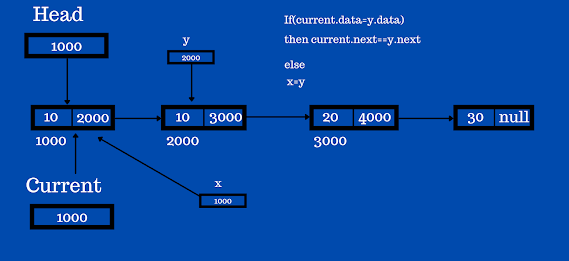 Remove_duplicate_values_in_linked_list