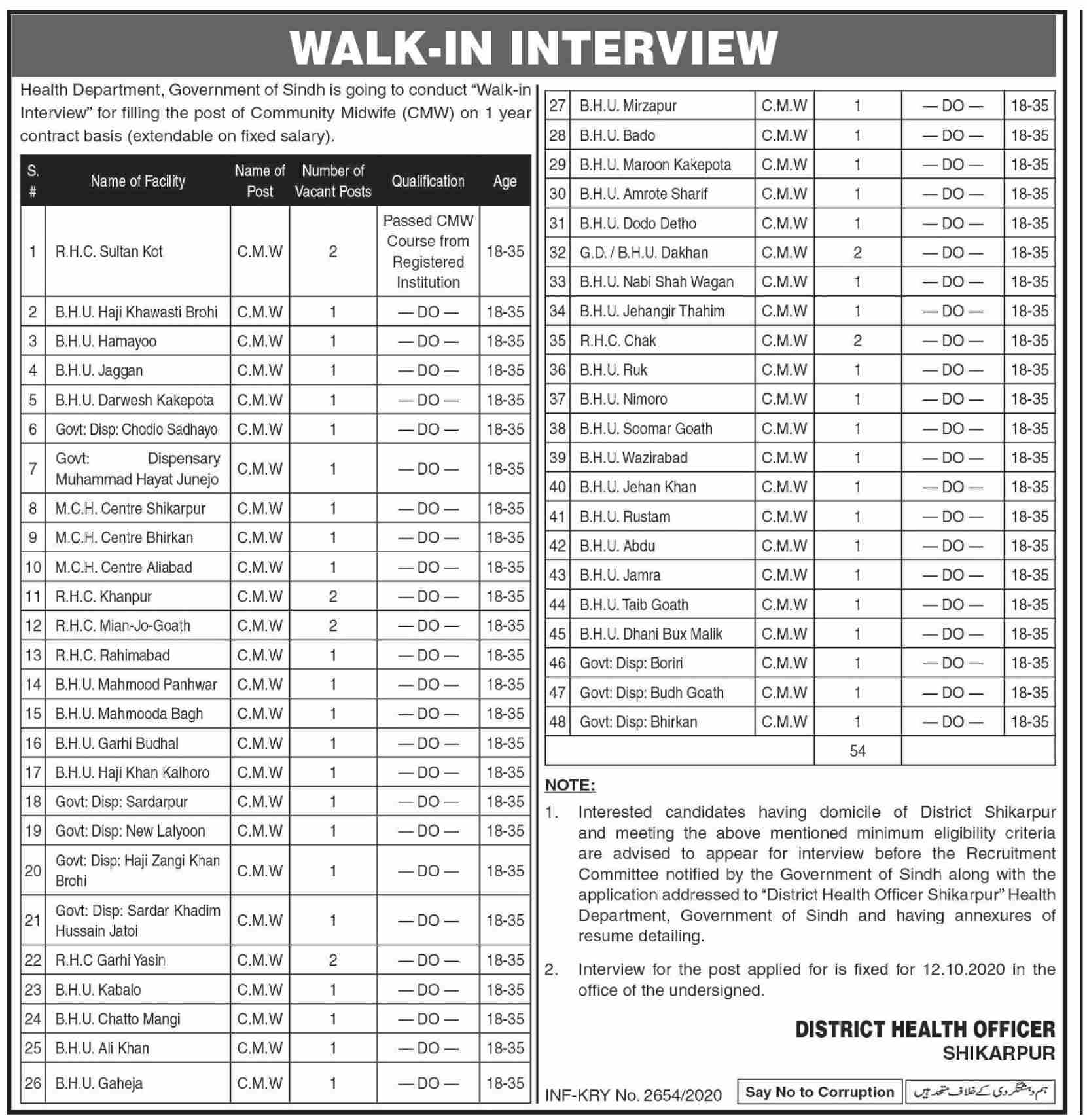 District Health Office Job Advertisement For Community Midwife CMW Post in Pakistan