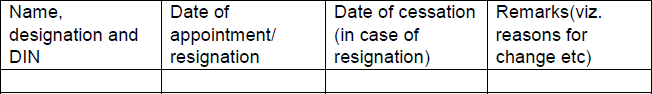 Details of change in directors in last three financial years including any change in the current year