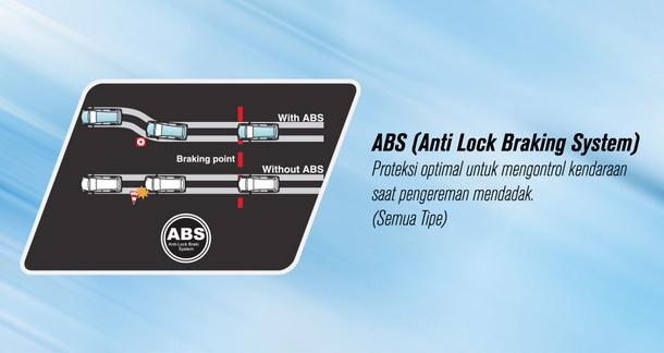 ABS Anti Lock Braking System Berguna Untuk Proteksi Optimal Untuk Mengontrol Kendaran Saat Pengereman Mendadak
