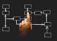 Pengertian Organisasi Formal, Unsur, Dasar, Ciri, dan Strukturnya