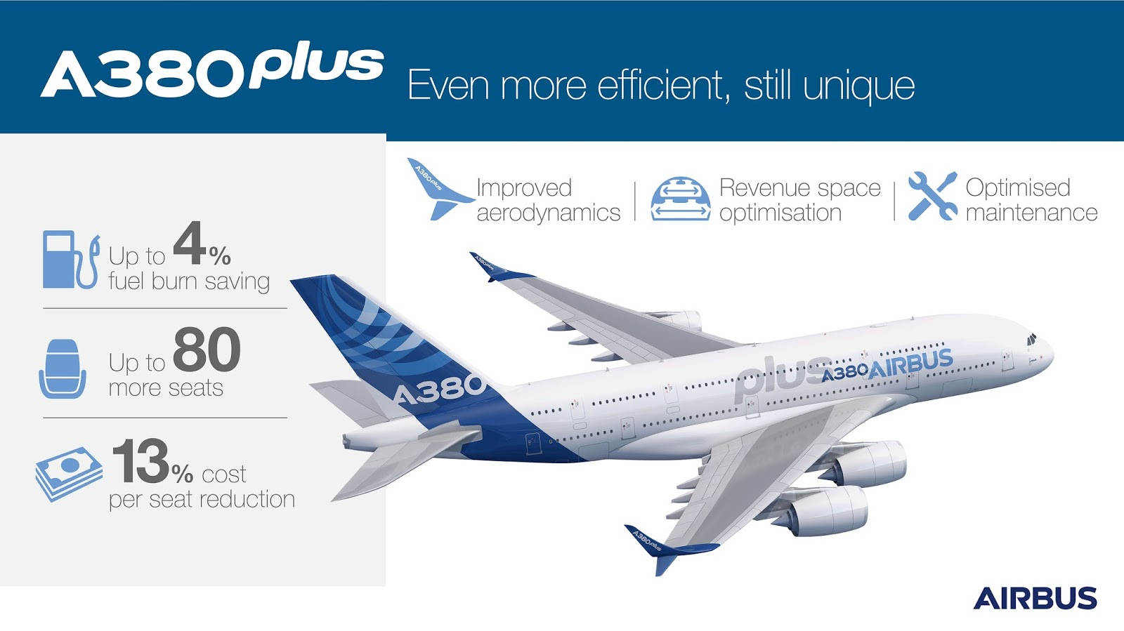 Pic my etihad pearl business class seat 9h on b777 300er may 2012 - Infographic Airbus Is Presenting A Development Study For An Enhanced A380 The A380plus