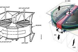 Pengertian Air Heater Pada Sistem Pembangkit Listrik - DUNIA PEMBANGKIT LISTRIK