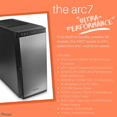 ProSoft CAD Hardware - ARC7