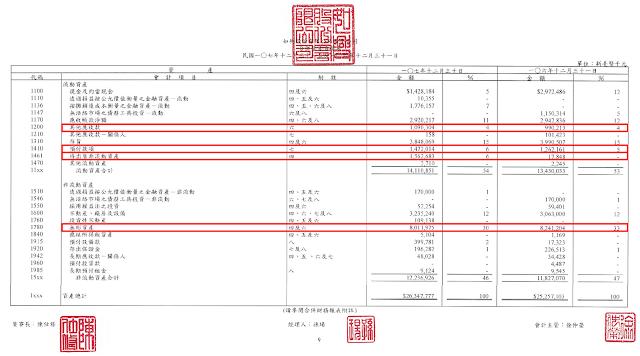 4414如興2018年的「無形資產」檢視