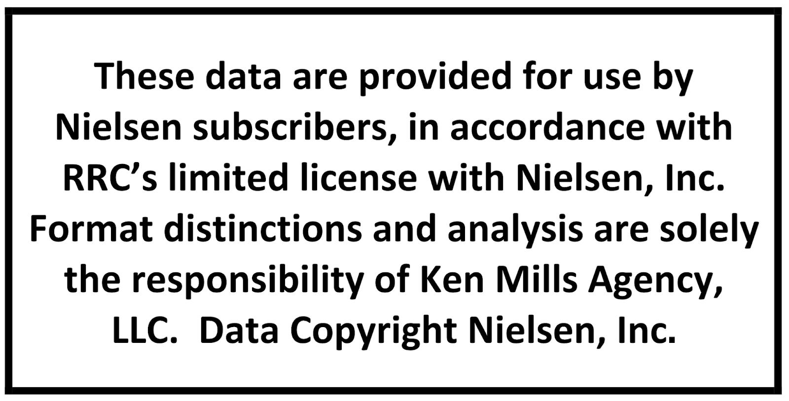 Spark News Nielsen Audio Ppm Ratings Triple A Is Public