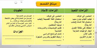 ميثاق القسم: