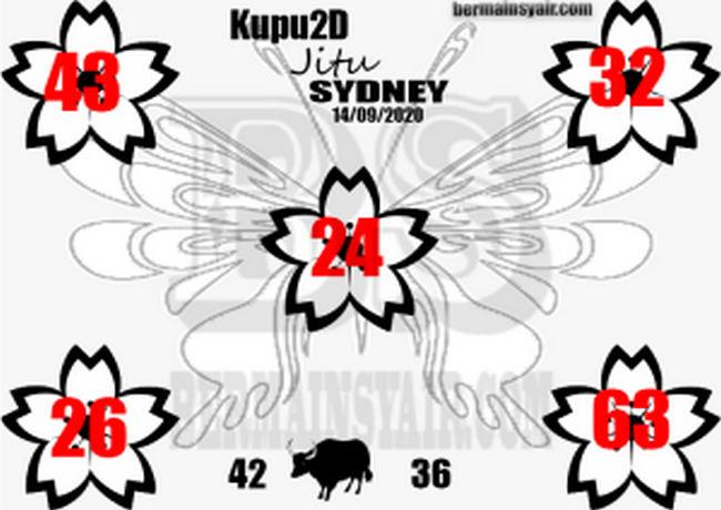Kode syair Sydney Senin 14 September 2020 240