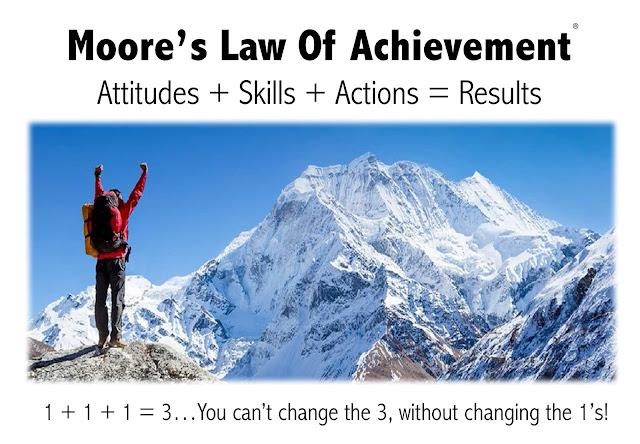 Moore's Law Of Achievement