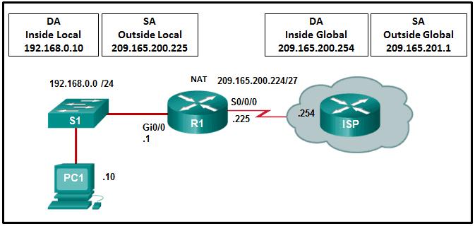 CCNA-3-v7-Mod-6-8-p27