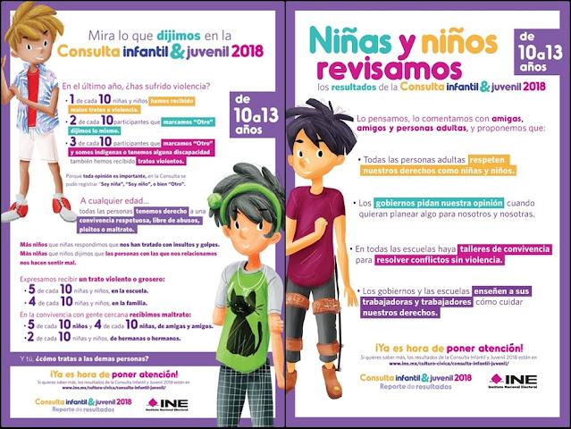Presenta INE propuestas tras analizar resultados de la consulta infantil y juvenil