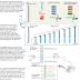 Sekuensing DNA menggunakan Metode Sanger, Metode Next-Generation Sequencing dan Metode Sekunsing DNA generasi ke 3