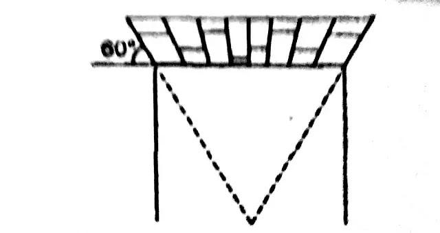 Horizontal Arch