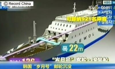 2014(3--5):なぜ中国は日本を怖がり続けるのか: アジアの ...