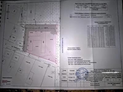 Продажа участка земли под строительство