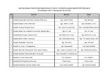 Besok Jumat Terakhir Juli 2021, Ini Daftar Khatib dan Imam di 13 Mesjid di Pidie Jaya
