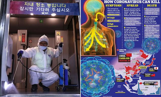 Waspada Virus Corona, Kenali Dan Antisipasi Penularannya
