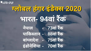 today current affairs in hindi pdf,current affairs in hindi pdf 2020,current affairs in hindi 2019 pdf,daily current affairs in hindi for upsc,current
