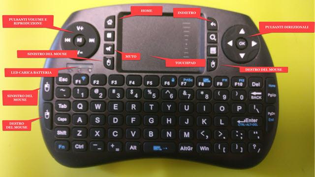 mini-tastiera-tv-box