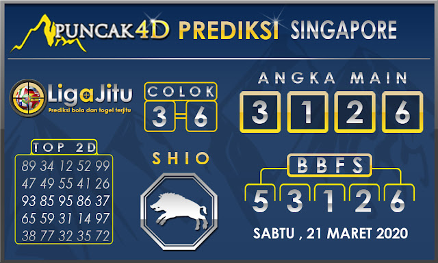 PREDIKSI TOGEL SINGAPORE PUNCAK4D 21 MARET 2020