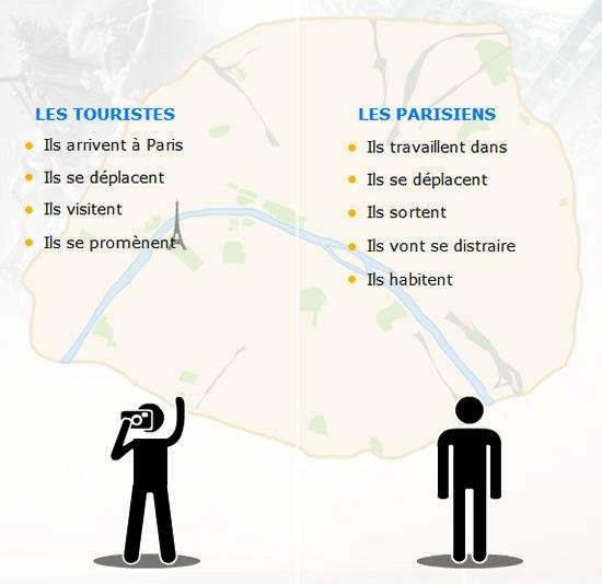http://parlons-francais.tv5monde.com/webdocumentaires-pour-apprendre-le-francais/Memos/Lexique/p-236-lg0-En-ville-les-lieux-les-transports.htm