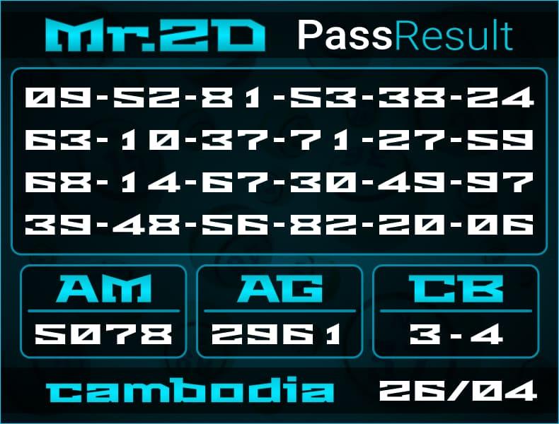Mr.2D - Prediksi Togel Cambodia