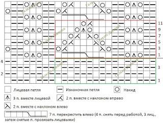 shema vyazaniya (2)