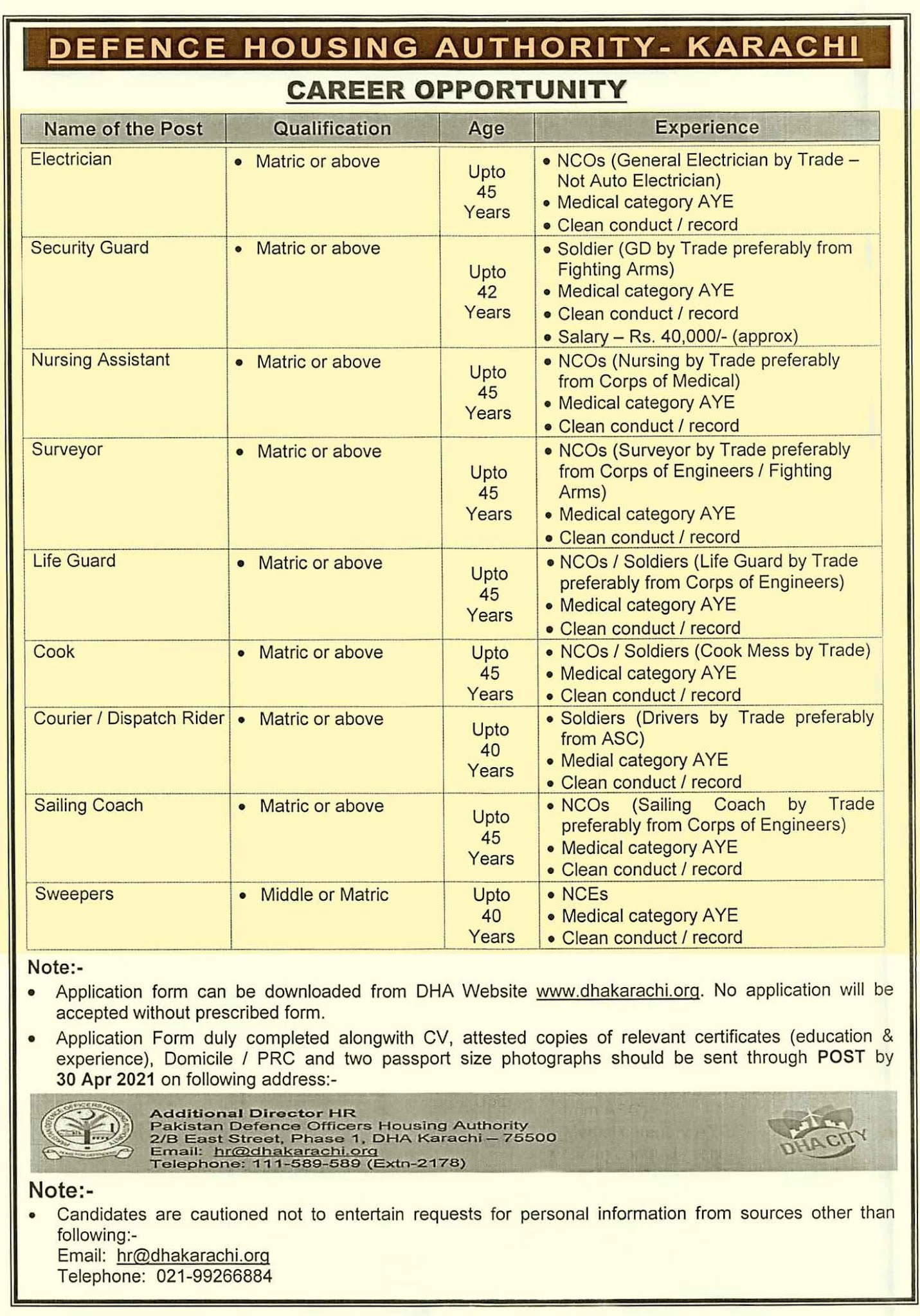 Defence Housing Authority DHA Karachi Jobs 2021 for Field Inspector, Office Superintendent, Office Assistant, Telephone Operator, UDC, DEO, LDC and more
