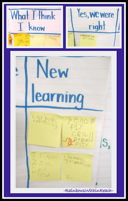photo of: Hanging up Anchor Charts to Keep them Organized (RoundUP at RainbowsWithinReach)