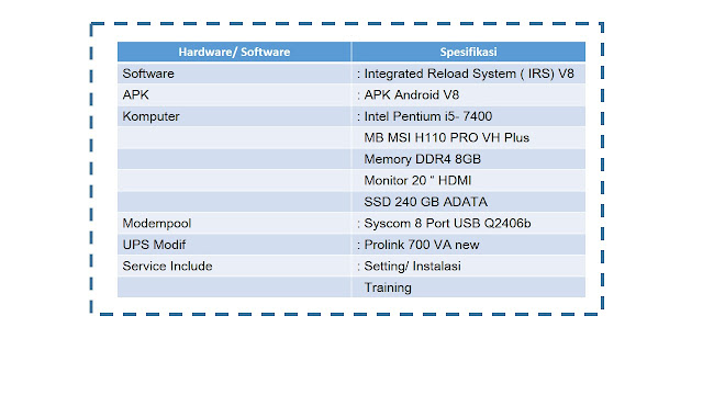 Jasa Server Pulsa PPOB + APK Android