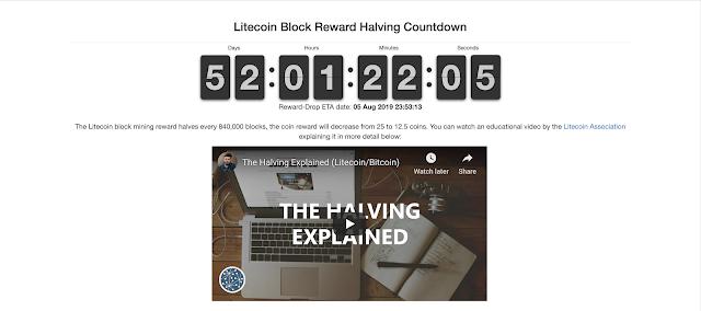 litecoin halving