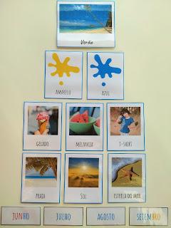 cartões alusivos ao Verão