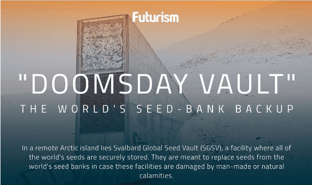 Doomsday Vault: The World's Seed-Bank Backup
