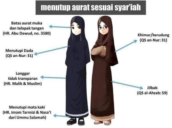 Menutup aturan sesuai syar'iah - Kriteria dan aturan jilbab syar'i