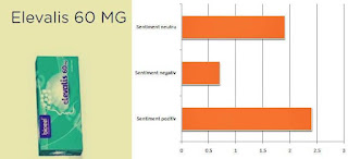 opinii forumuri elevalis Ginkgo biloba 60 mg