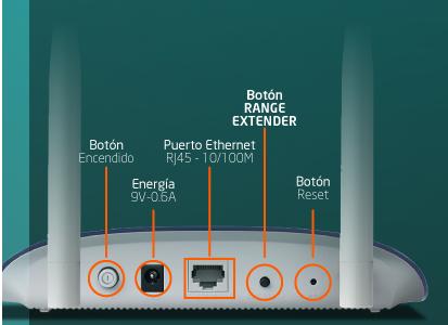 los puertos que contienen los repetidores de tp-link son muy funcionales para poder entender cada cual hace su trabajo