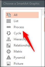 خيار المعالجة في اختيار نافذة رسم Smartart