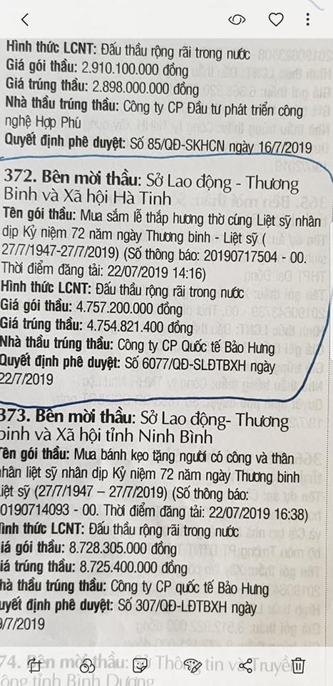 Sở LĐTBXH Hà Tĩnh chi gần 14 tỷ mua nhang, bánh kẹo nhân ngày thương binh liệt sĩ