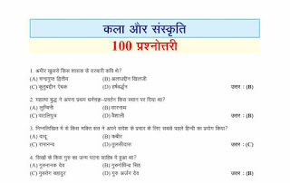 Art and Culture Objective Questions in Hindi PDF Download