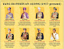 Senarai Yang di-Pertuan Agong