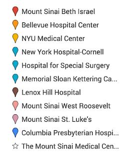 Mount Sinai Medical Center Miami Beach Emergency Room