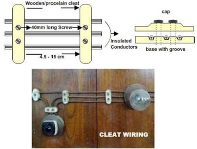 Cleat wiring